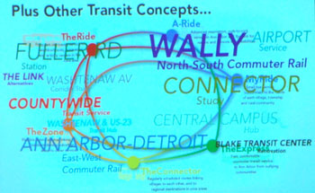 slide meant to show the complexity of all AATA systems and new transportation options