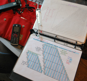 Weather charts in a binder