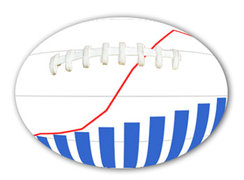 Graph on a football