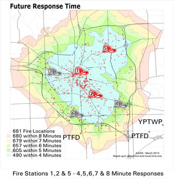 Fire Department Response Times