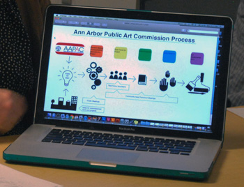 Public art planning process