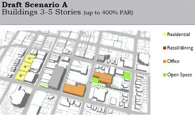 Scenario A (low density) from the Connecting William Street project.