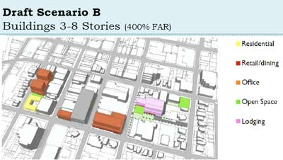 Scenario B (moderate density) for the Connecting William Street project.