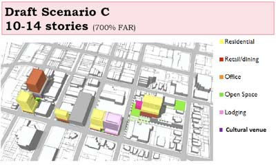 Scenario C (highest density) for the Connecting William Street project