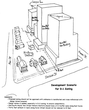 "Sketch of ""worst-case scenario"" created four years ago in March 2009 during the debate on A2D2 zoning."