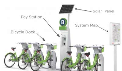 bike share, Ann Arbor District Library, Clean Energy Coalition, The Ann Arbor Chronicle
