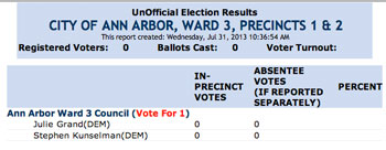 Screenshot of test website for Washtenaw County clerk election results.