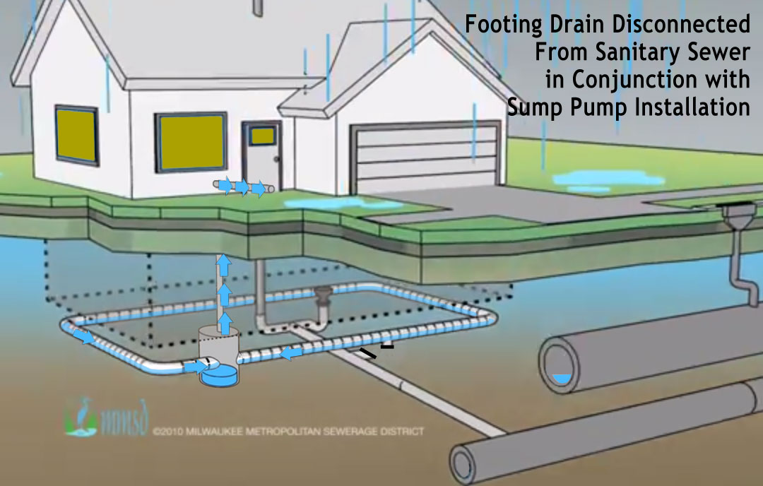 Disconnected Footing Drains With Installation Of A Sump Pump Original Ilration From Screenshot